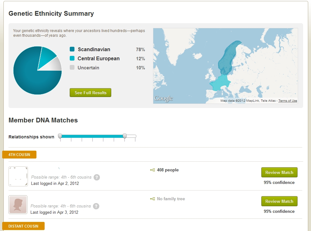 A Review Of Ancestrydna Ancestrys New Autosomal Dna Test