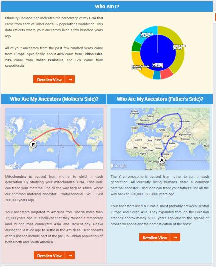 DNA Ancestry2