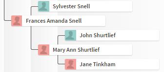 AncestryDNA Match Details6